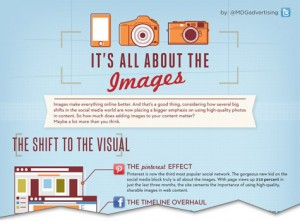 MDG Adversiting Infographic